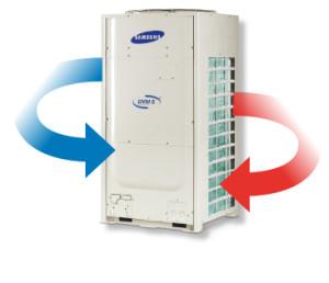 verwarmen en koelen met een gecombineerde DVM S warmtepomp en airco
