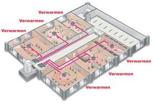 DVM S vrf warmtepomp airco voor koelen
