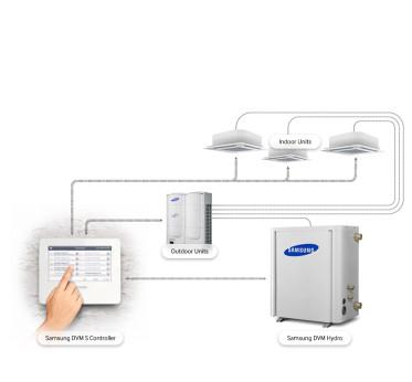 Individueel comfort met een Samsung DVM S hydro unit voor productie van sanitair warm water