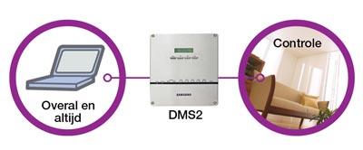 Beheer op afstand met een gebouwbeheersysteem voor een Samsung warmtepomp
