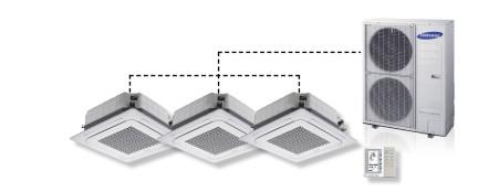 Efficiëntere luchtverdeling met een Samsung multi split cassette warmtepomp airco