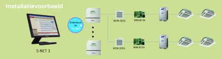 S-NET gebouwbeheersysteem voor een Samsung warmtepomp