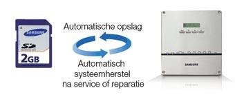 Data management server centraal beheersysteem van Samsung warmtepompen