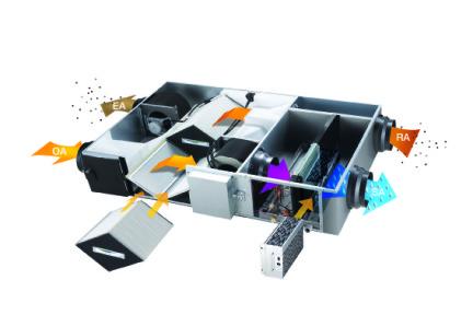 Energie besparen met een Samsung ERV ventilatie unit