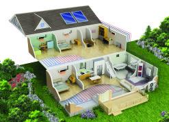 Lucht is een onuitputtelijke energiebron voor warmtepompen