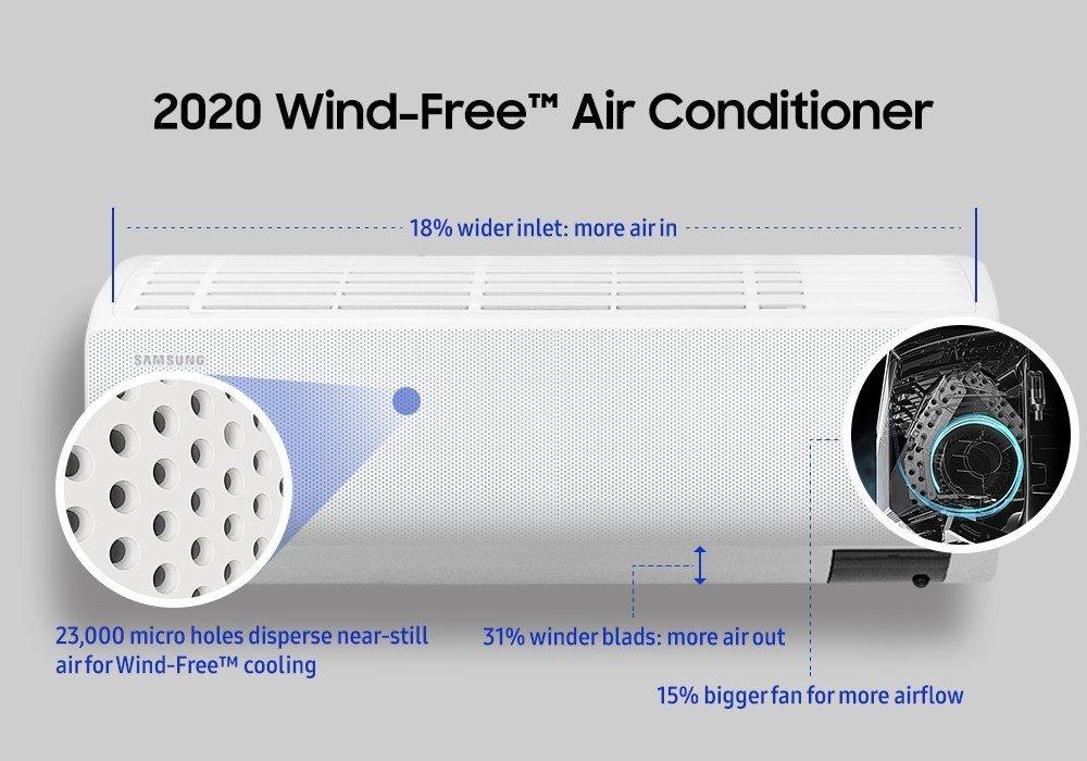 WindFree™ technologie
